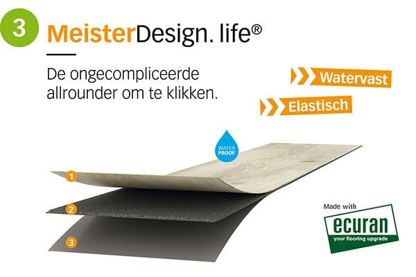 MeisterDesign life - AL Vloeren Venlo - productopbouw